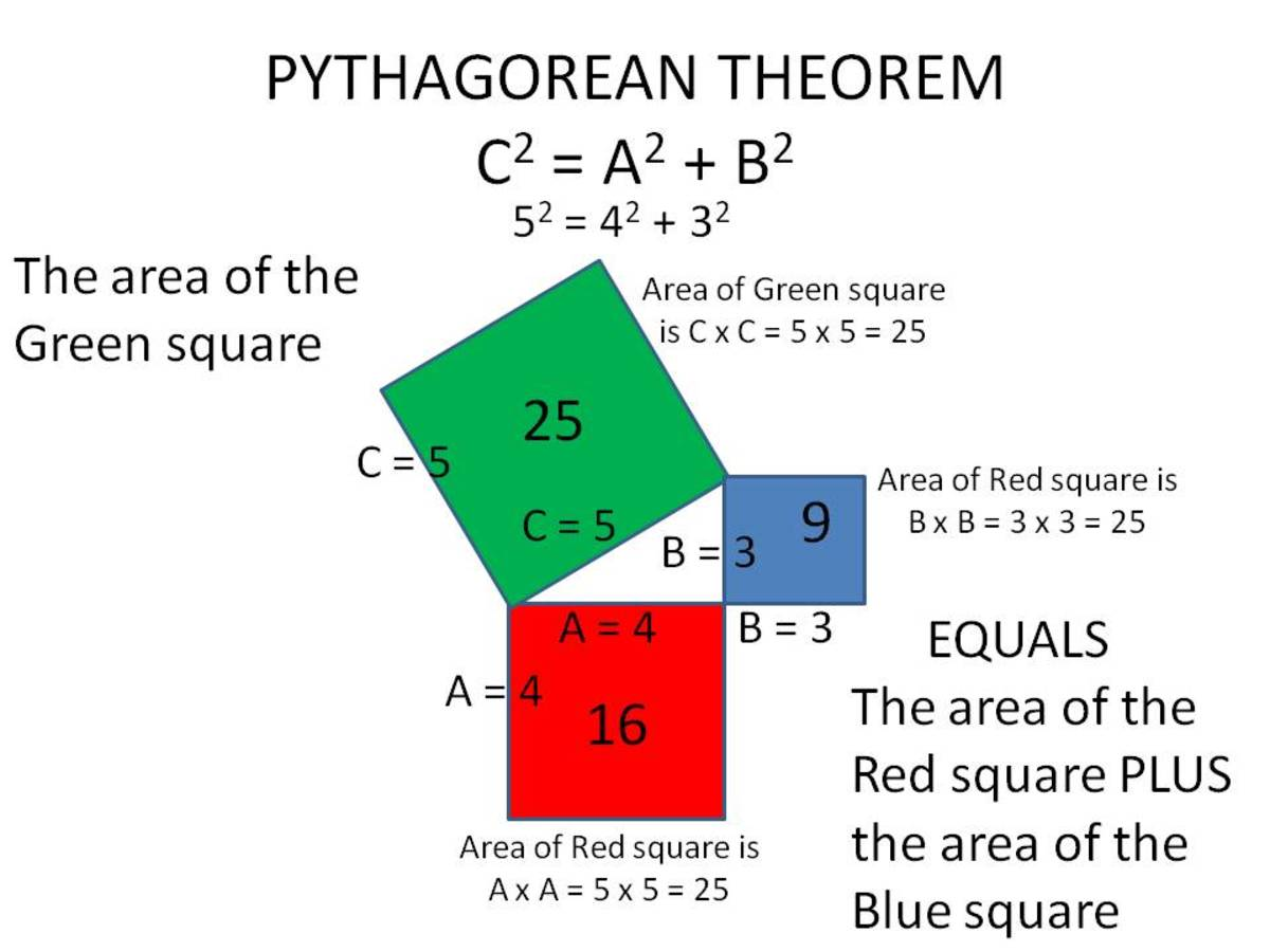 PYTHAGOREAN THEOREM           C=5, A=4, B=3 CHART 2