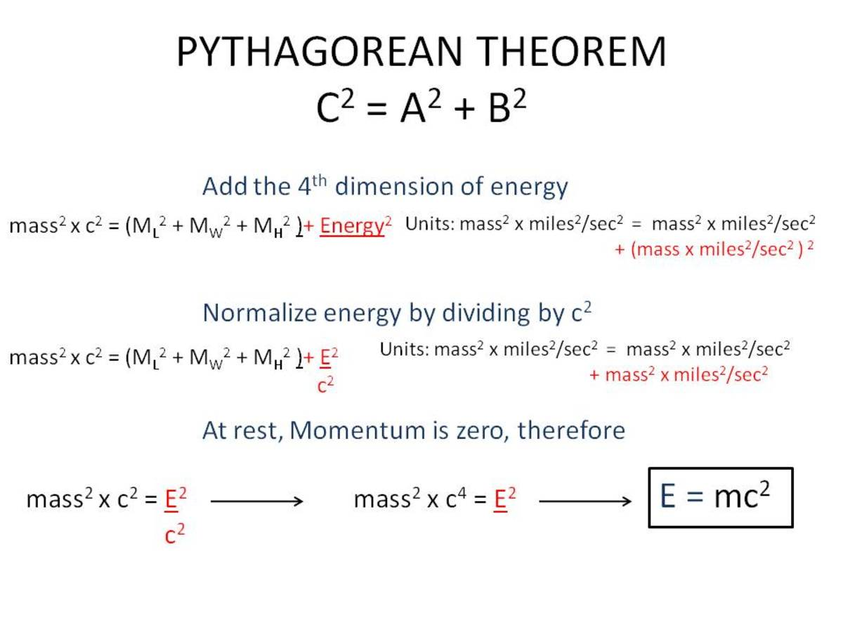 GETTING TO E = MC SQUARED CHART 5