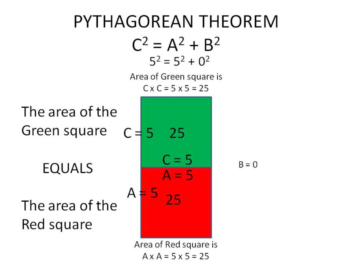 PYTHAGOREAN THEOREM          C=5. A=5. B=0                 CHART 1