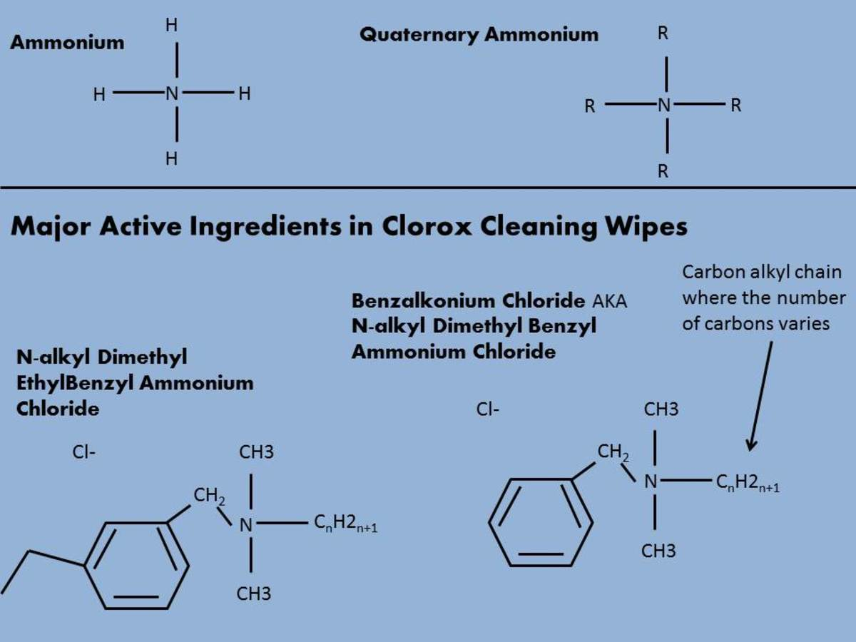 Carbon length varies between even numbers generally over 8. Clorox lists the mix of C12 and C14 for Benzalkonium chloride in their wipes.