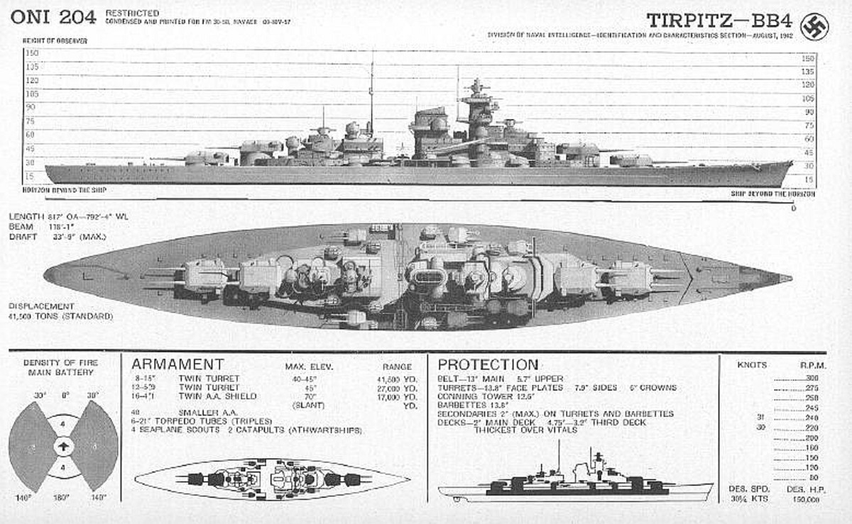 WW2: Battleship Tirpitz