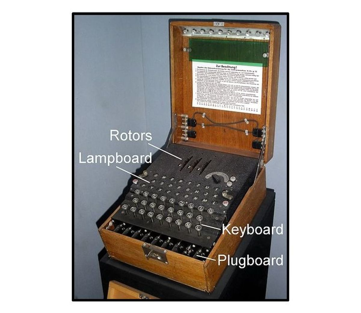 WW2: Enigma Machine at the Imperial War Museum, London. It was enigma intercepts that alerted the Royal Navy to Operation Caesar.