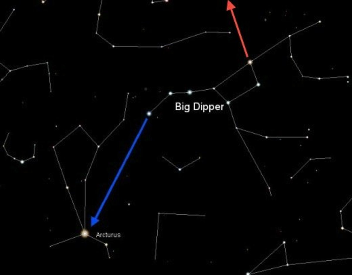 Location of Arcturus with respect to the Big Dipper. The red arrow is pointing toward Polaris, the North Star.