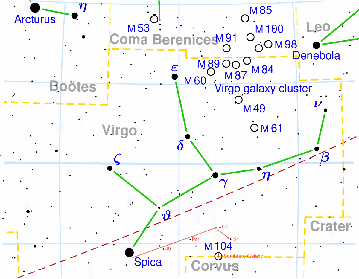 Star chart of Virgo constellation. Red arrows show visual movement from Spica to 21 and down to the location of Sombrero Galaxy, M104.
