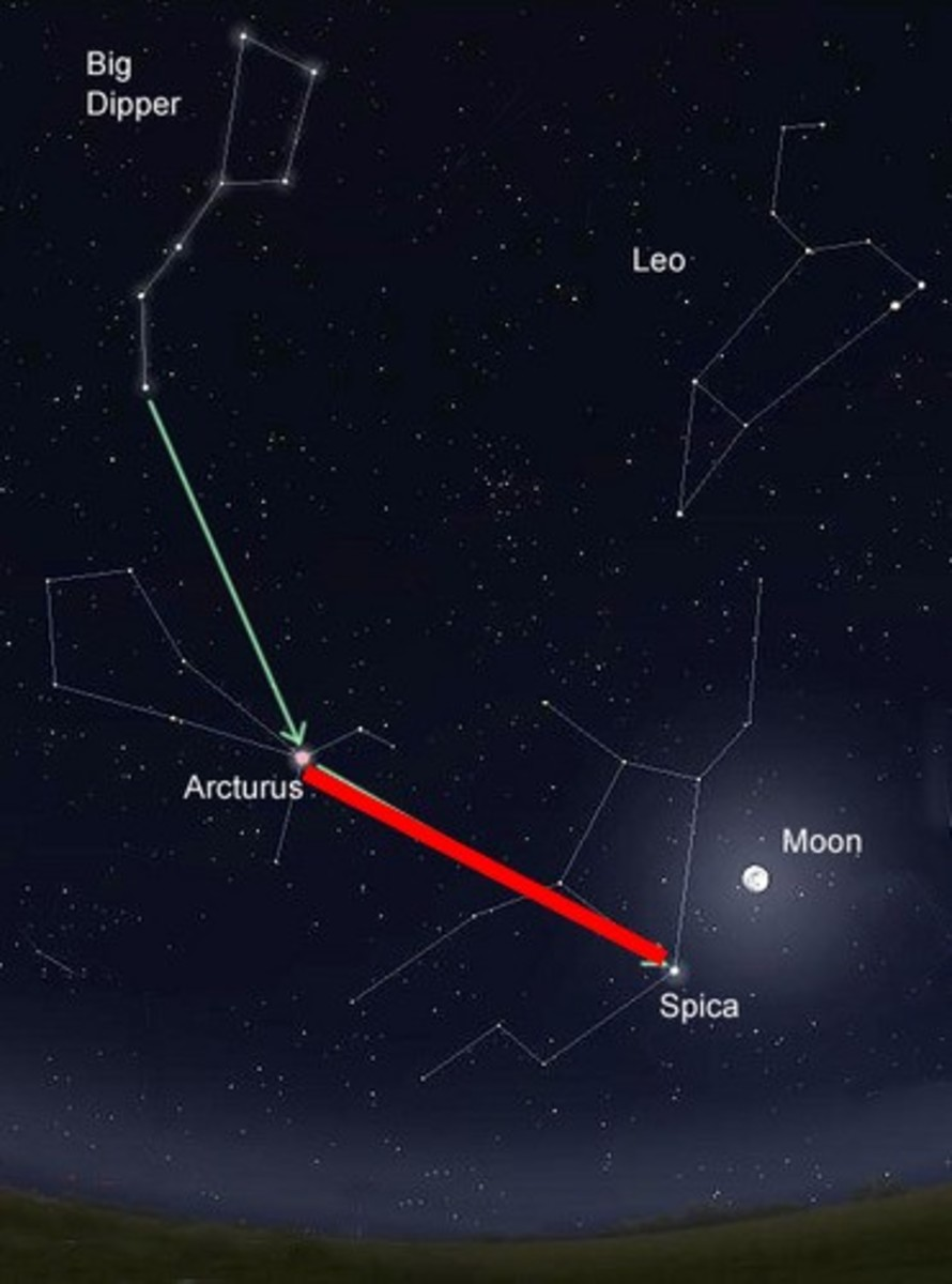 Location of Spica with respect to Arcturus and the Big Dipper.