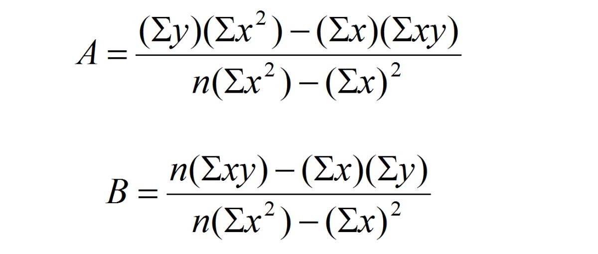 linear regression formula ile ilgili görsel sonucu