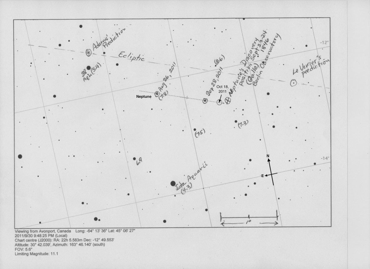 Chart showing Adam's and Le Verrier's predicitons and the actual location upon discovery. Note that this chart was done days before Neptune completed its first observed orbit, which takes 165 years.
