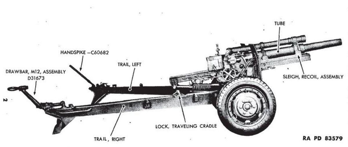 105mm M2 Howitzer