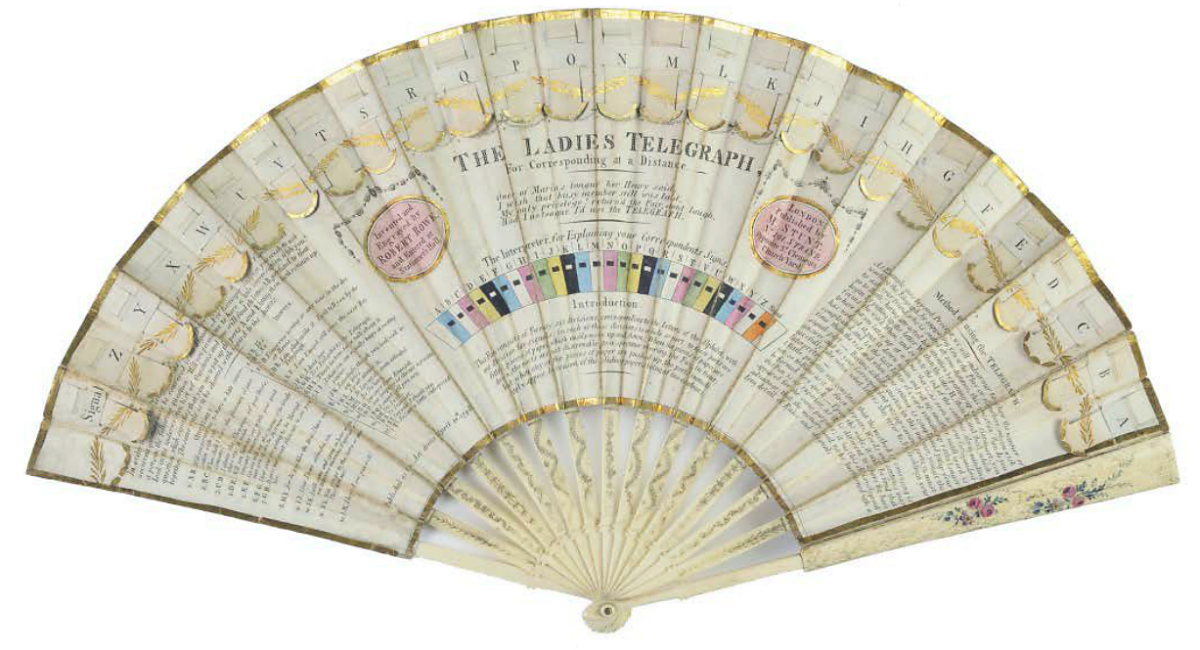 """""""The Ladies Telegraph, for Corresponding at a Distance"""" designed by Robert Rowe, 1798"""