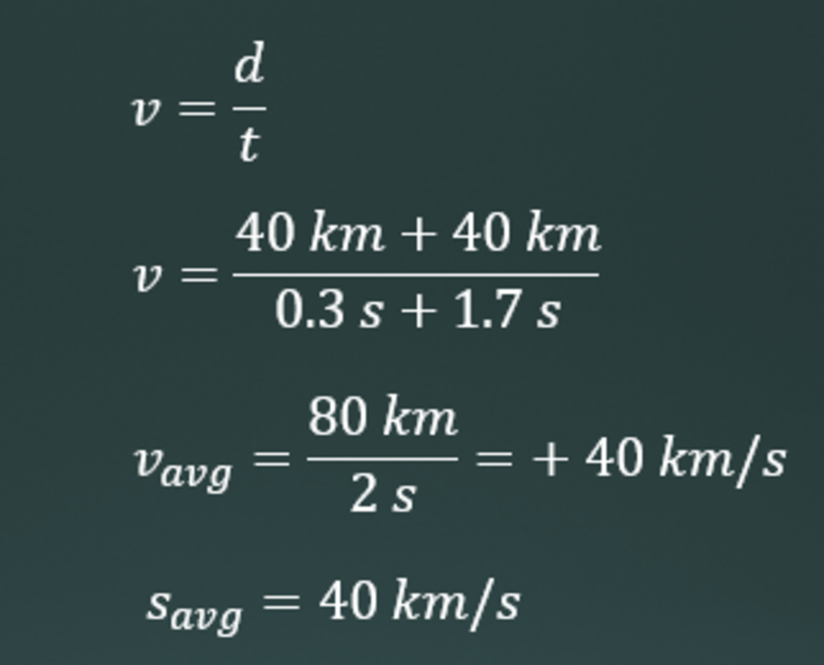 Physics Homework Questions Examples Of Average Velocity Speed
