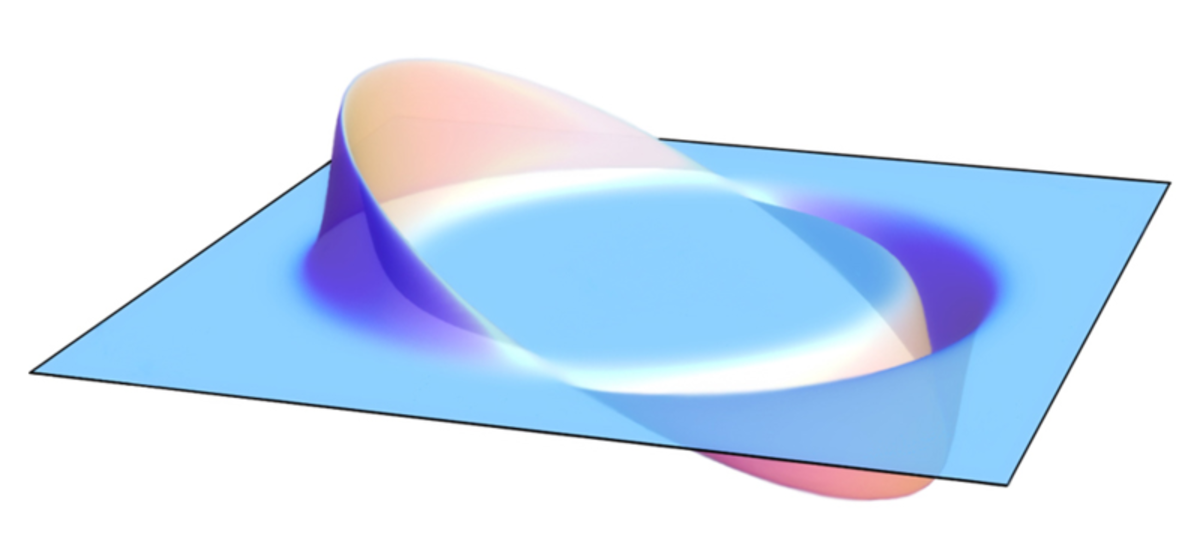 A visual of the Alcubierre warp drive system. Shared under the Creative Commons license.