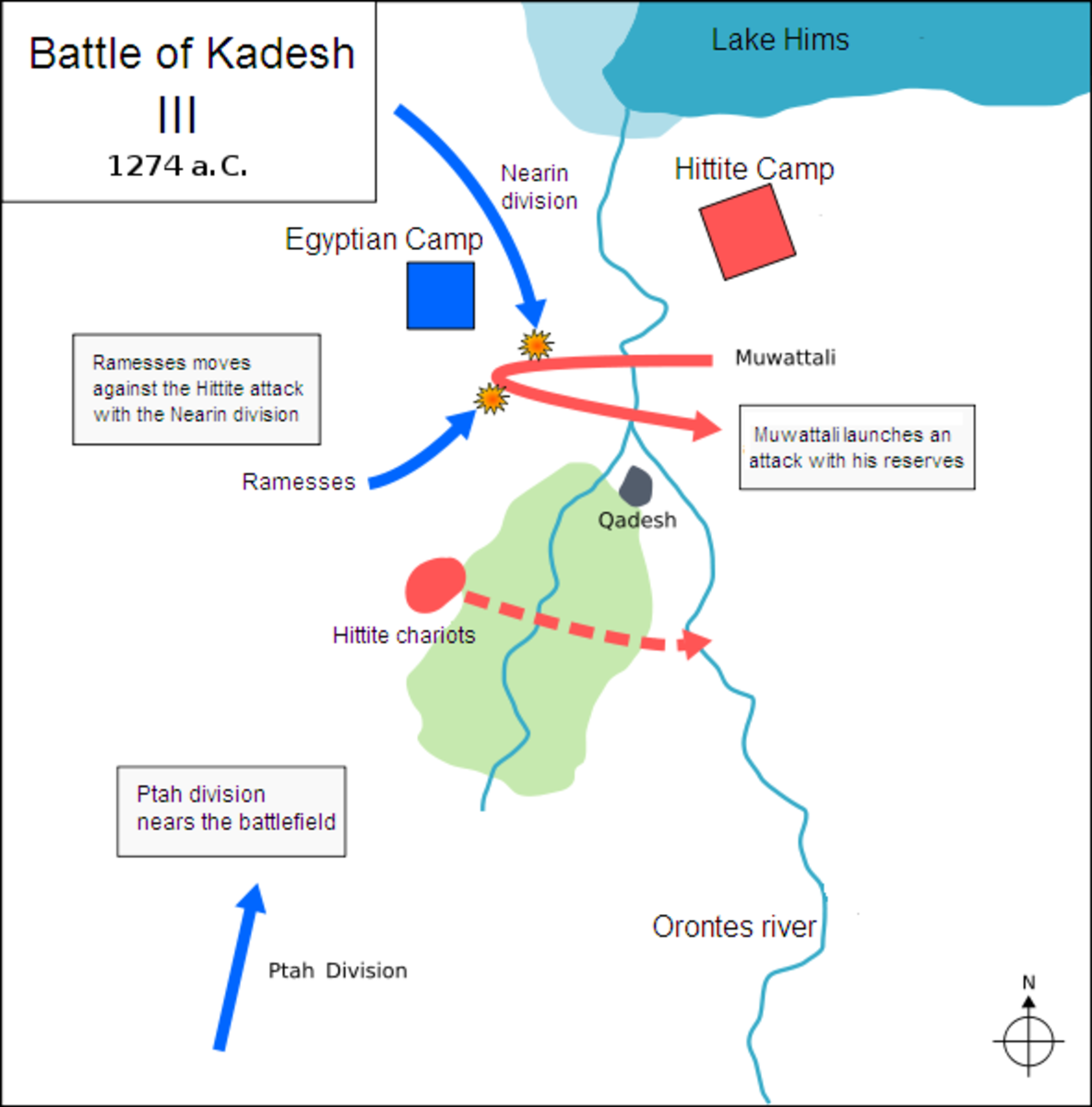 Closing Battle at Kadesh