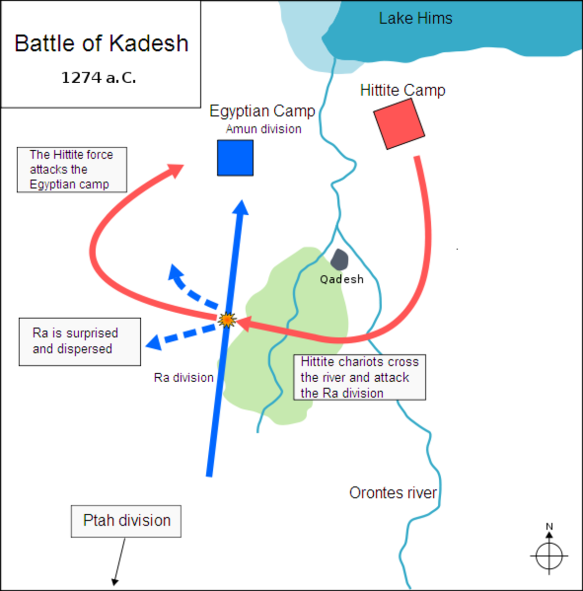 Opening Battle at Kadesh