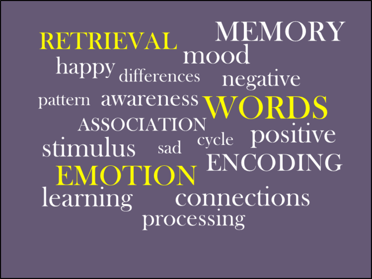 Memory, cognition and emotion interact with each other