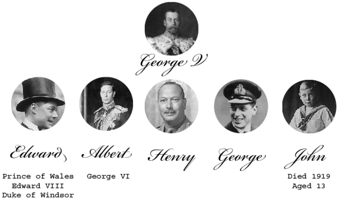 King George V - family tree
