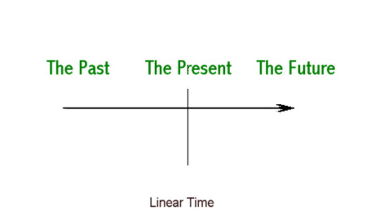 Our perception of time, but is it right?