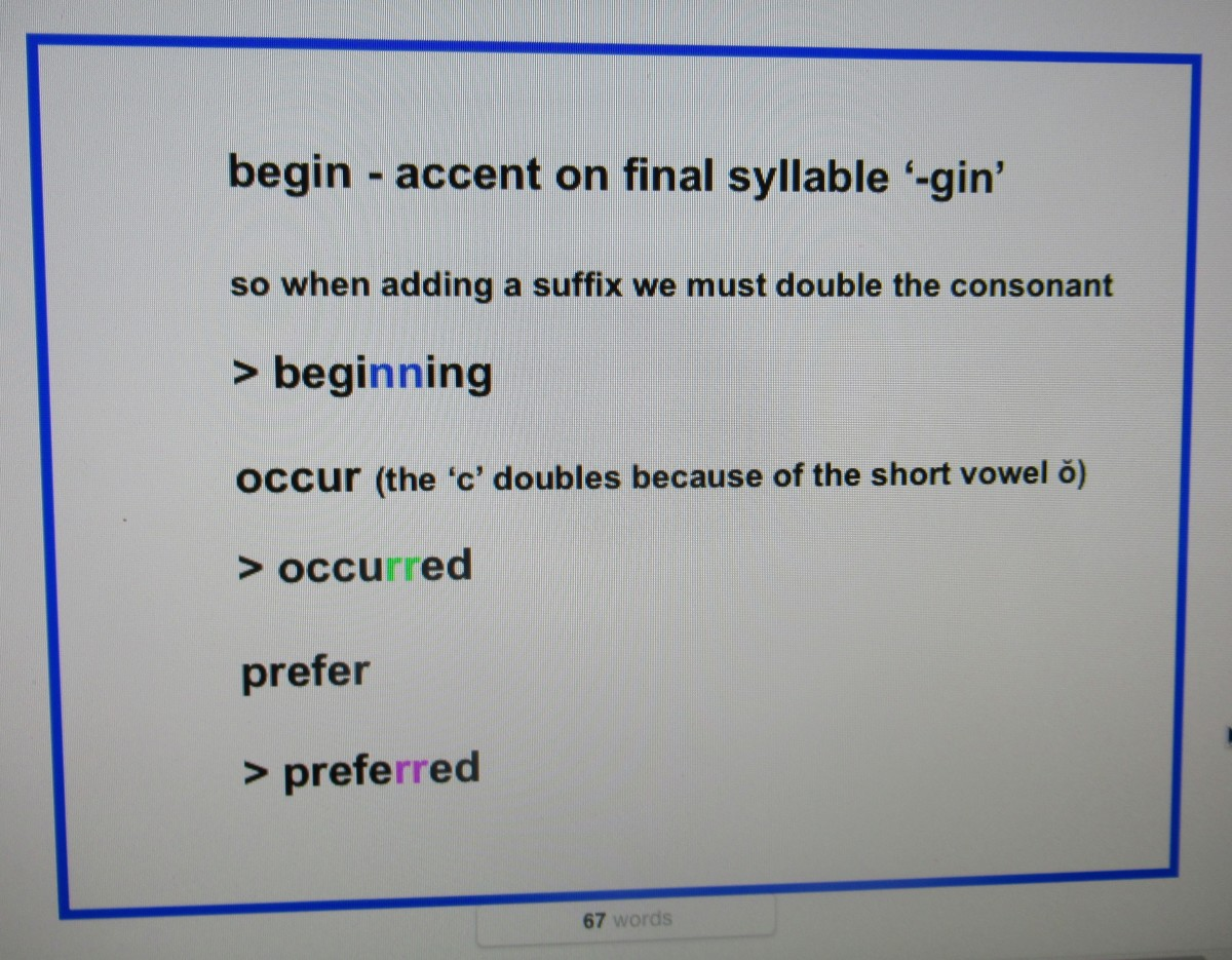 When to Double Consonants in Spelling: Rules and Examples