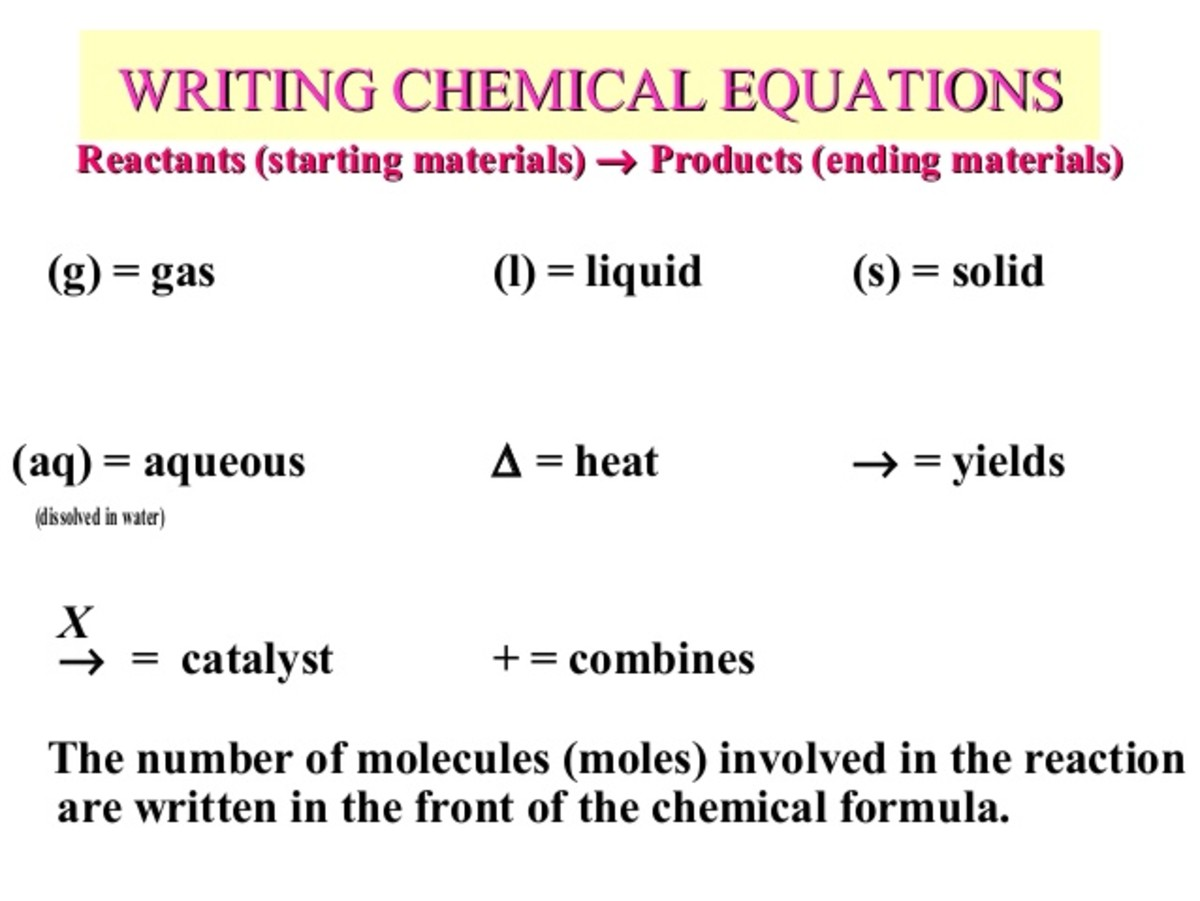 Symbols used in writing chemical equations