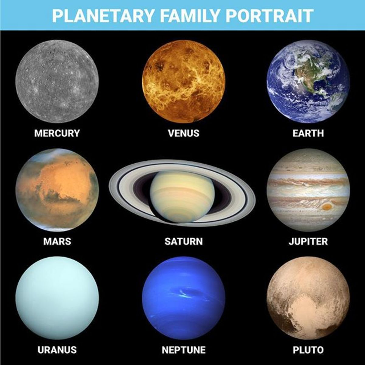 True-Color Photos of All the Planets