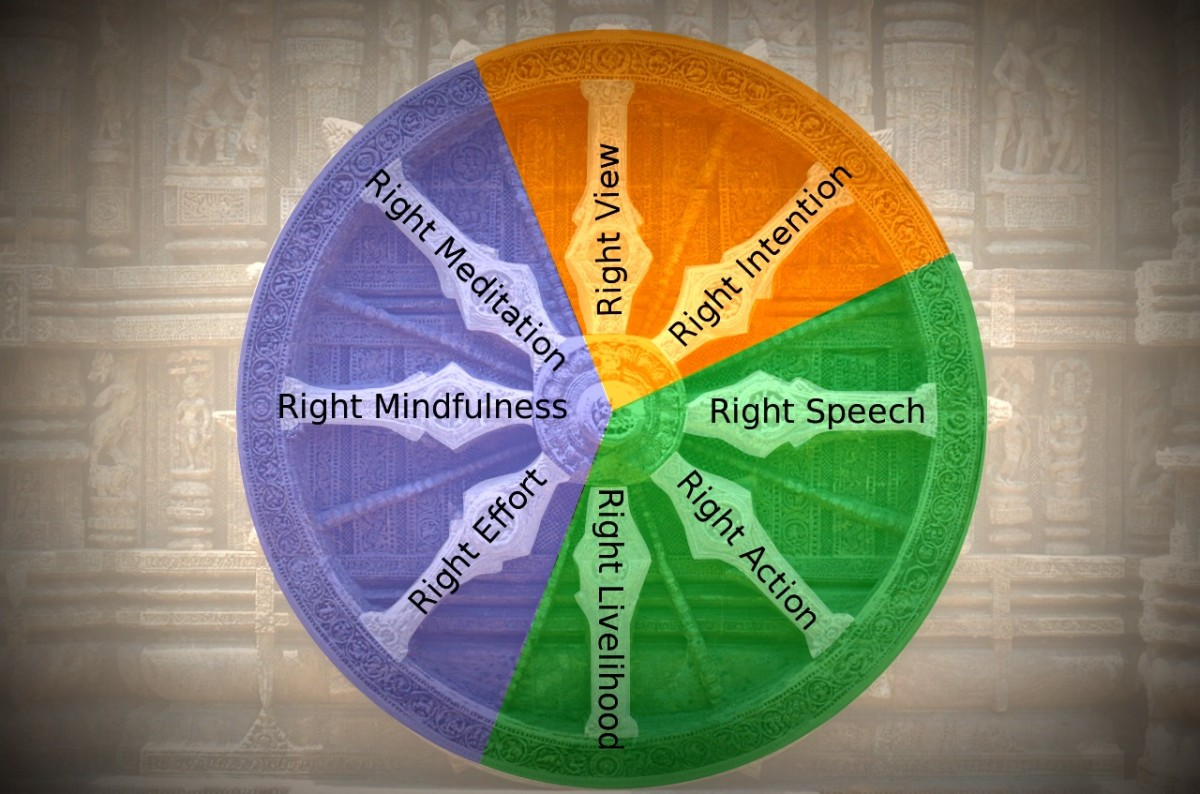 The dharma wheel illustrates the eightfold path.