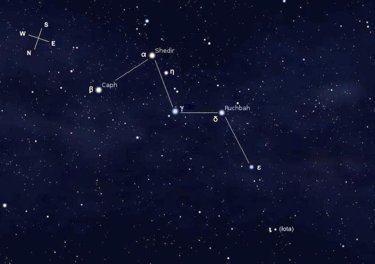 Constellation Picture of Cassiopeia