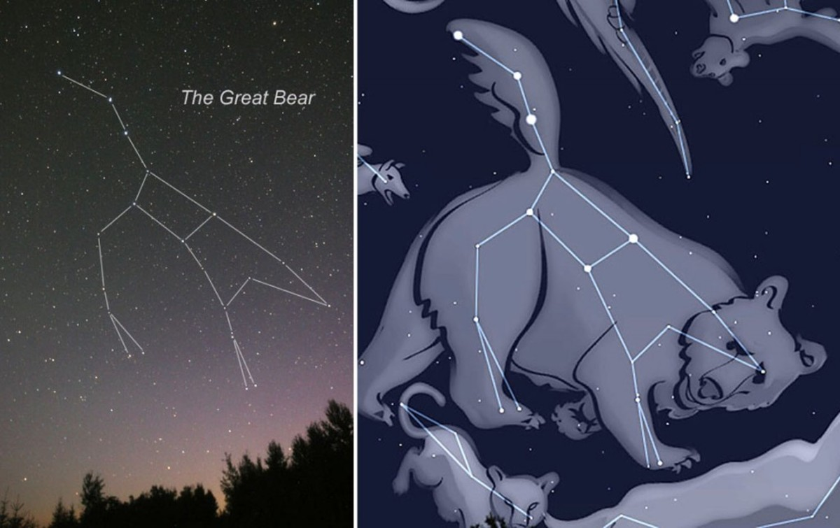 Constellation Picture of Ursa Major