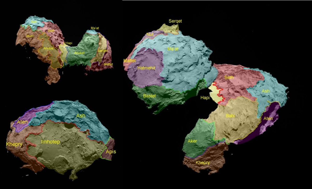67P in different zones.