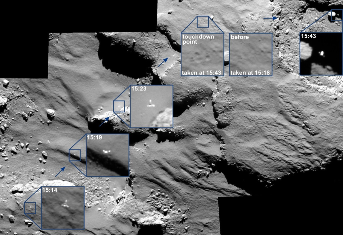 Rosetta found little Philae during its many jumps.
