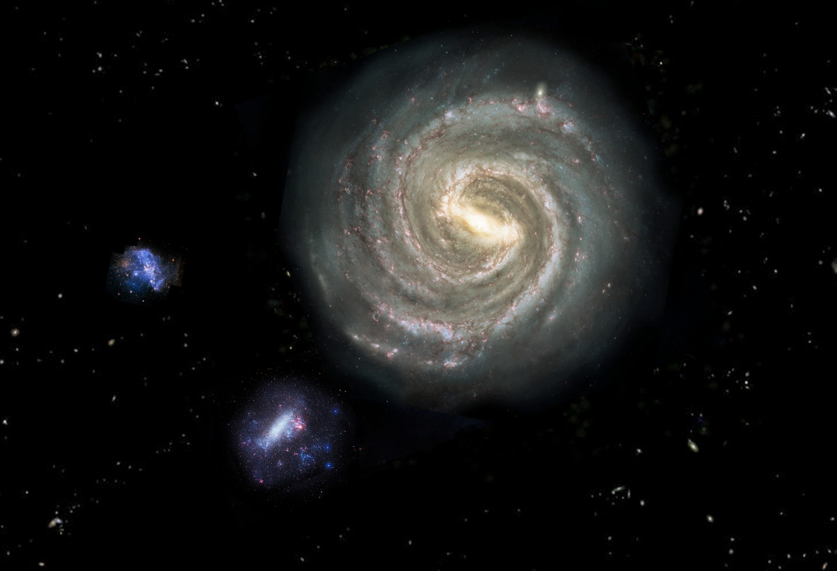 The Milky Way Galaxy with large and small Magellanic clouds. Star HV 2112 lies in the small Magellanic cloud.