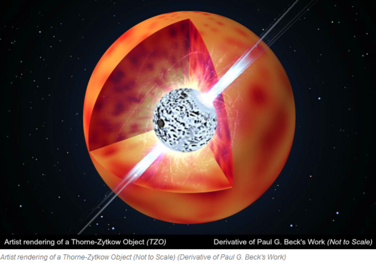 The Thorne-Zytkow Object: A red supergiant from the outside and a neutron star in the inside.