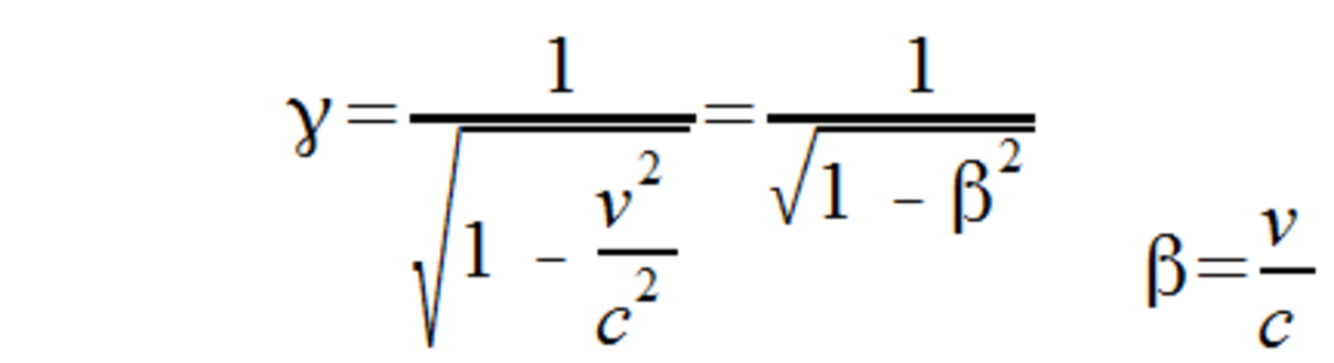 The lorentz factor, represented by the greek symbol gamma, is a common factor in the equations of special relativity.
