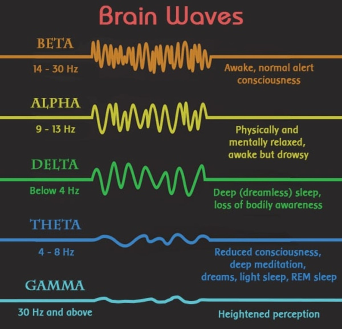the-effect-of-binaural-beats-on-memory-through-the-induction-of-of-gamma-brain-waves