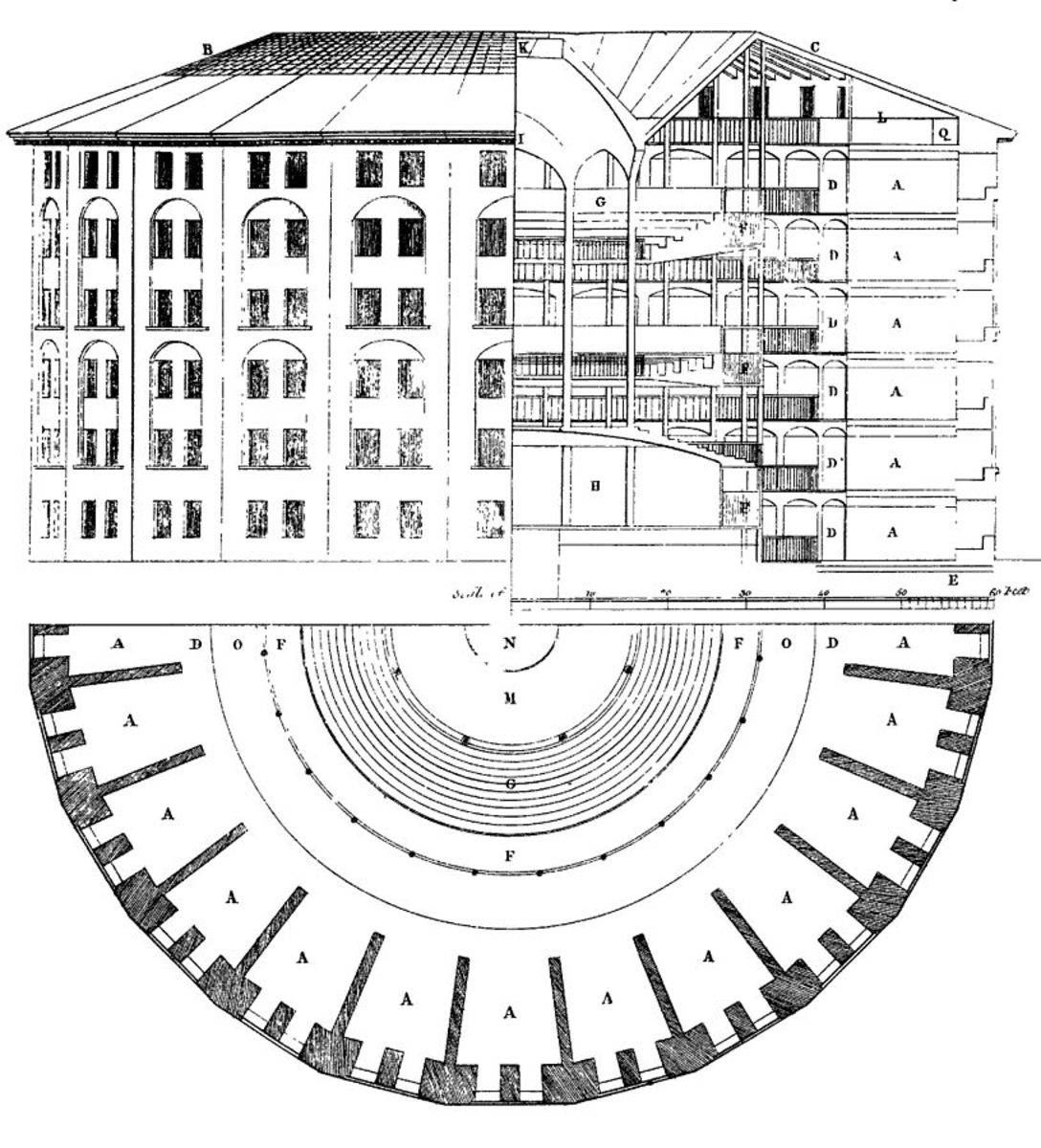 The Panopticon is a type of institutional building designed by the English philosopher and social theorist Jeremy Bentham in the late 18th century. The concept of the design is to allow all (pan-) inmates of an institution to be observed (-opticon) b