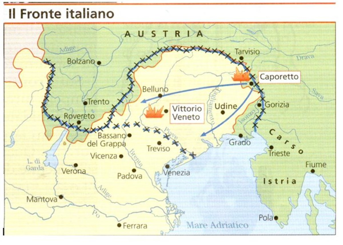 The battles of Caporetto and Vittorio Veneto.