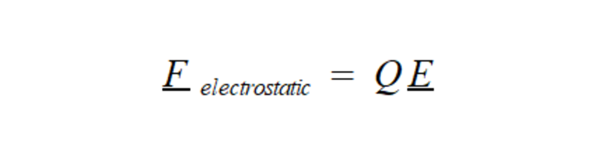 The equation for the electrostatic force experienced by a particle with electrical charge, Q, in the presence of an electric field,  E.