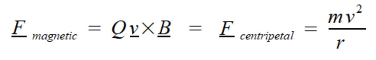 The equation for the magnetic force on a particle moving with a velocity, v, in a magnetic field with strength, B. Also, the equation for centripetal motion of a particle moving in a circle of radius, r.
