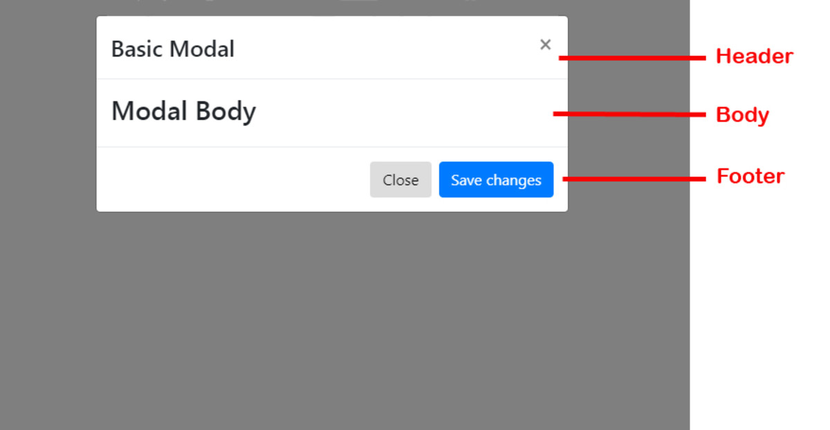 Parts of Bootstrap Modal Box