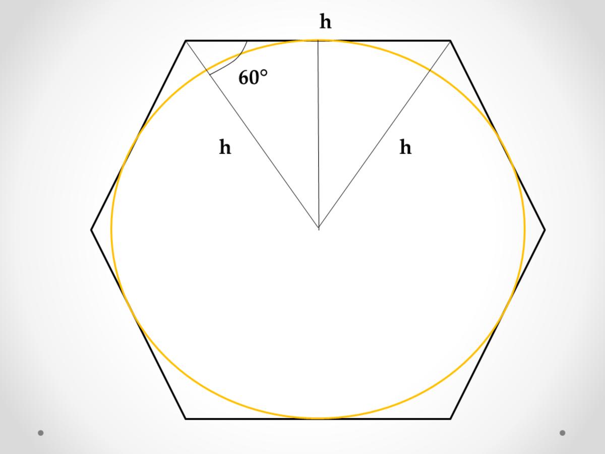 Circle Inscribed in a Hexagon