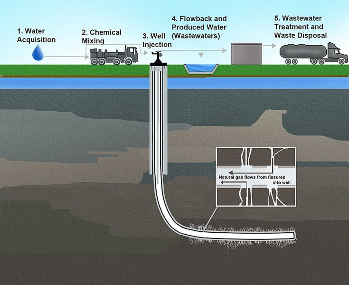 Illustration of hydraulic fracturing.