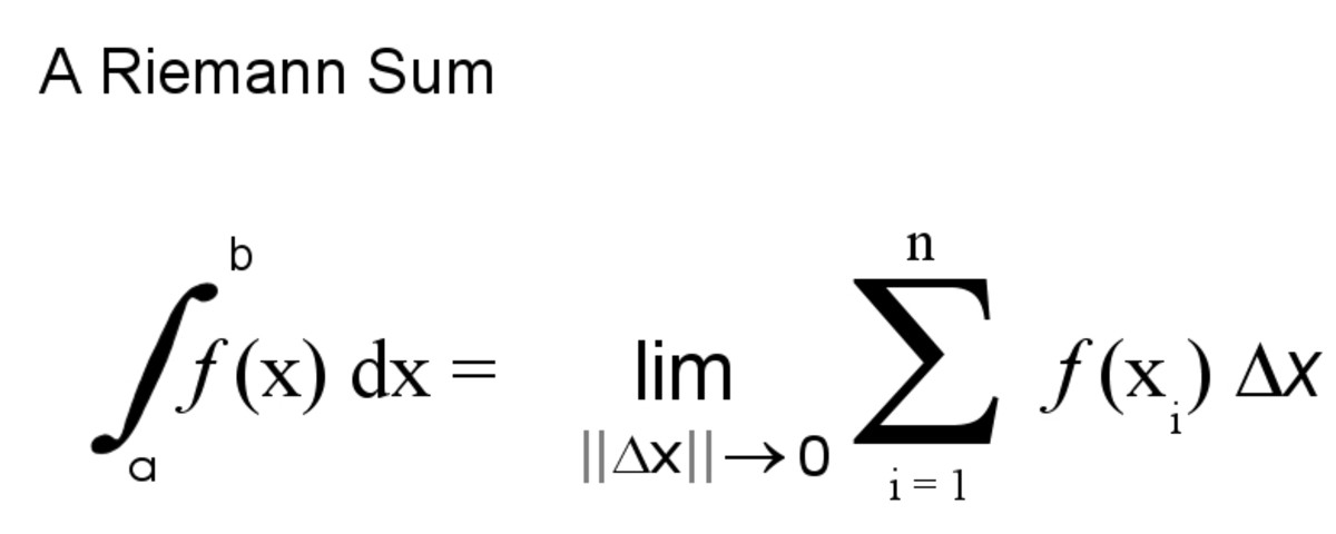 Right Riemann sum. In the limit as Δx approaches 0, the sum becomes the definite integral of f(x) over the domain[a,b].