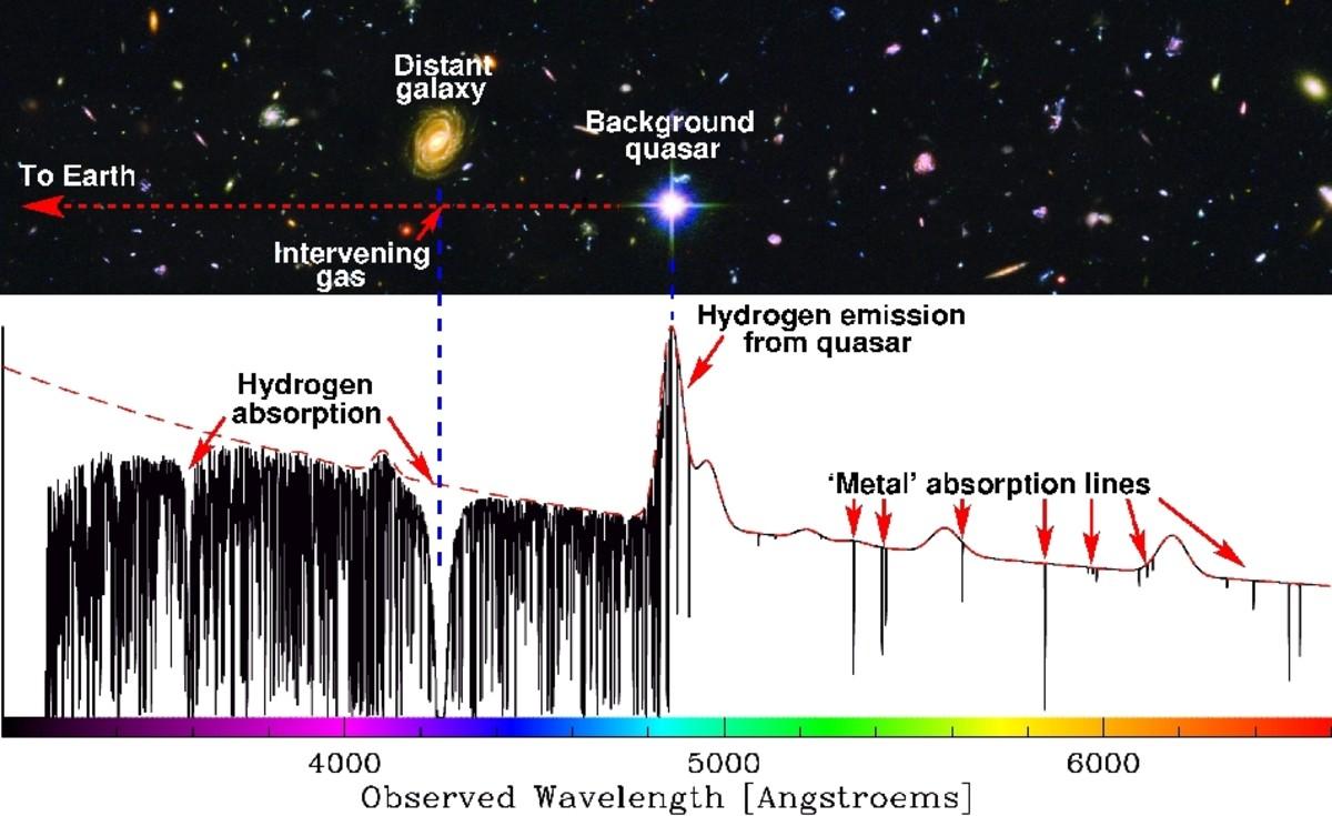 Quasar B0218+367.