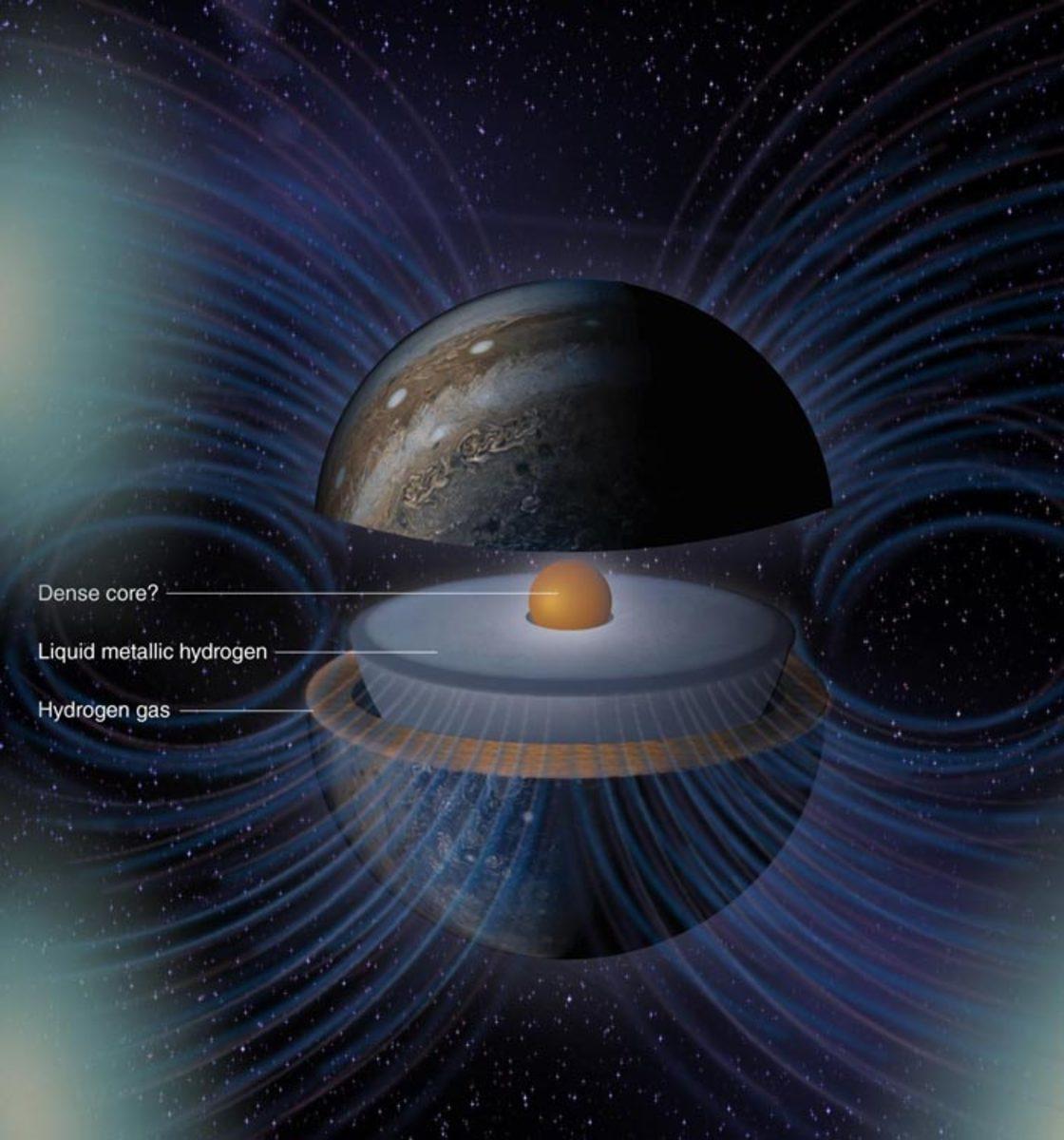 The interior of Jupiter?