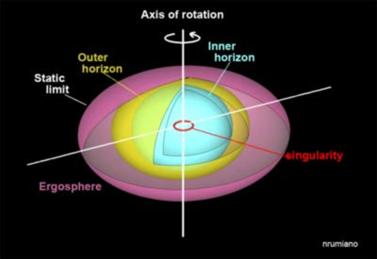 The Planck star.