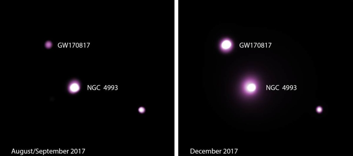 GW170817, suddenly active.