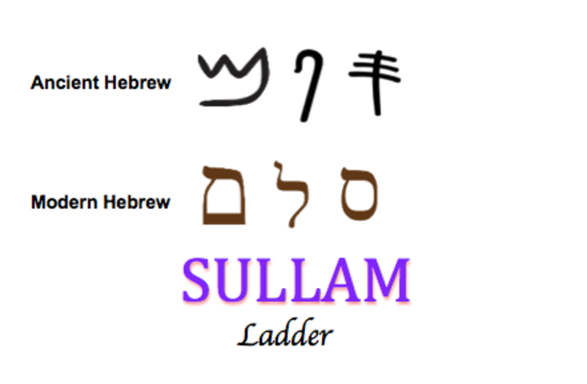 "Three Hebrew pictographs, read from right to left, called Samech, Lamed, and Mem, represent the word ""Sullam"" (ladder)."