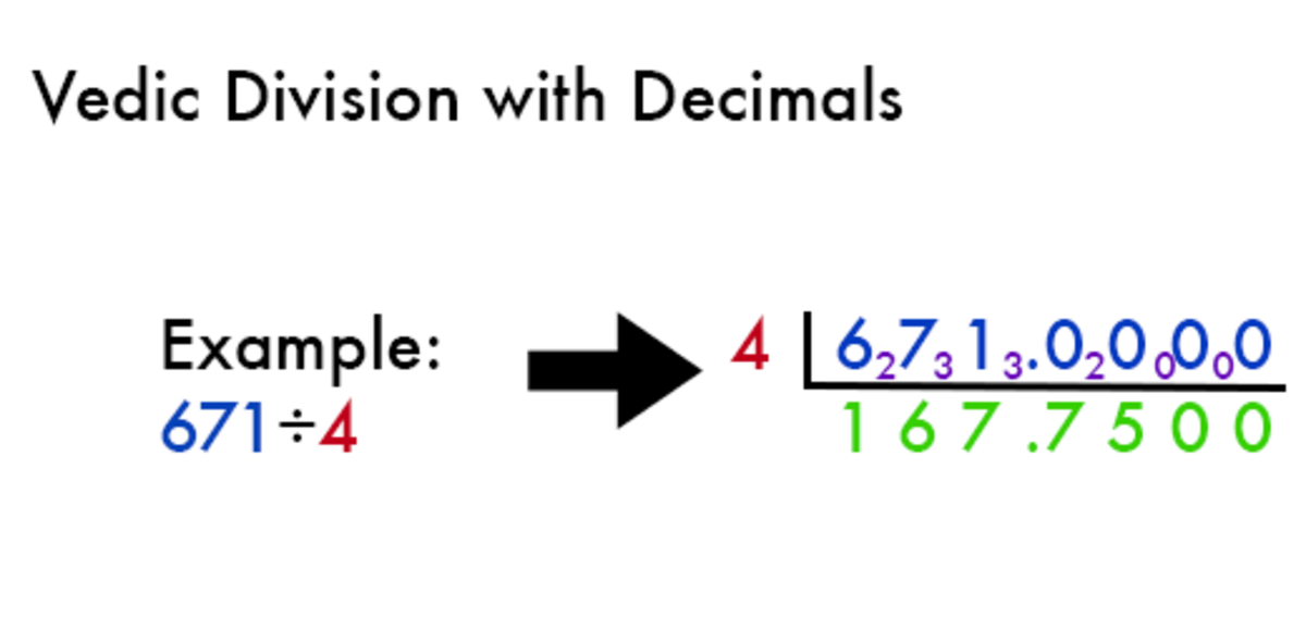 Vedic division with decimals.