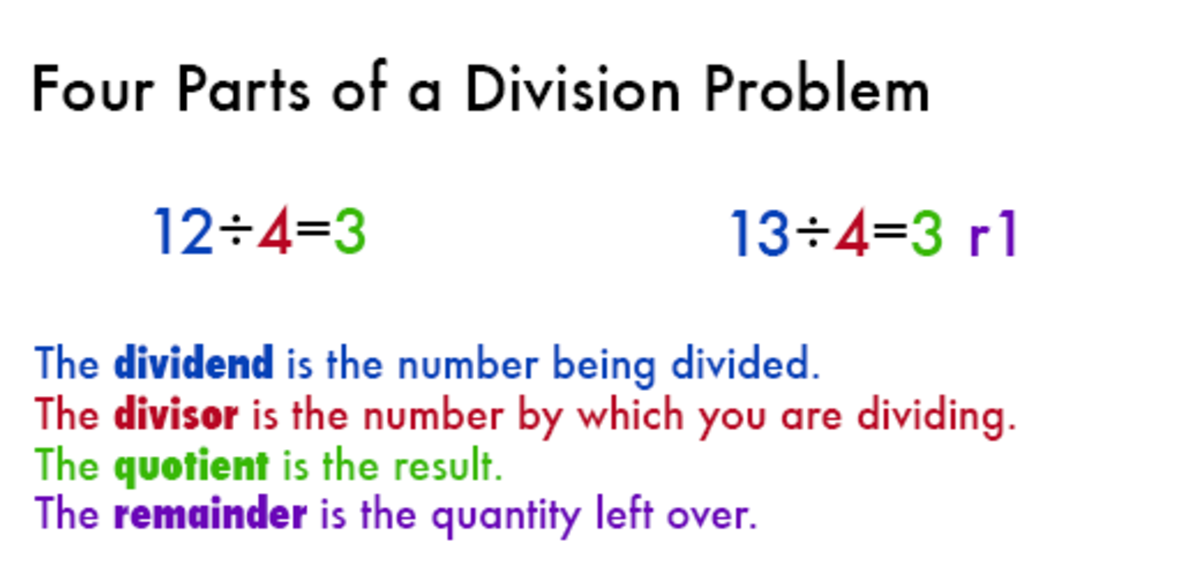 The four vocabulary words you will need to know in order to follow these division directions.