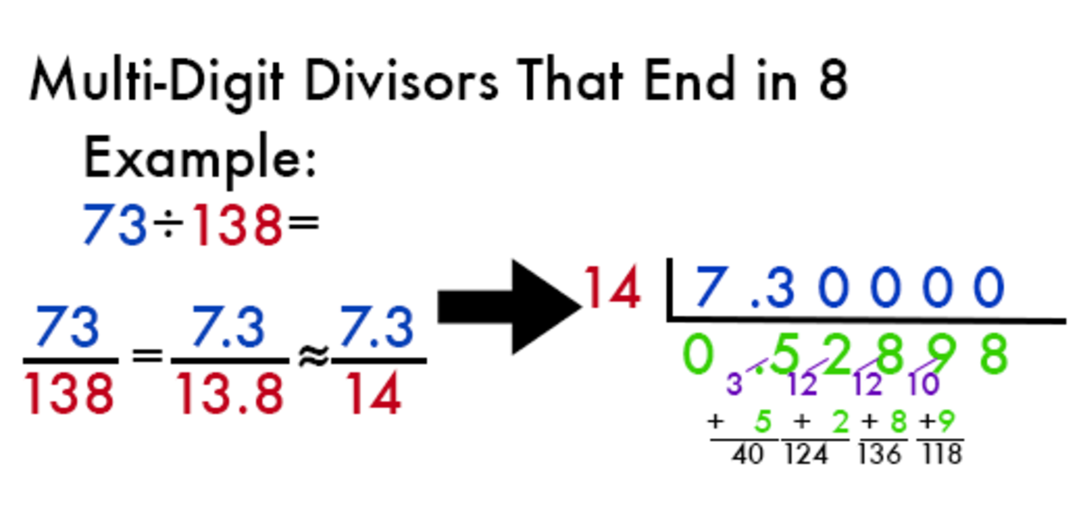 Vedic division example with a divisor that ends in 8.