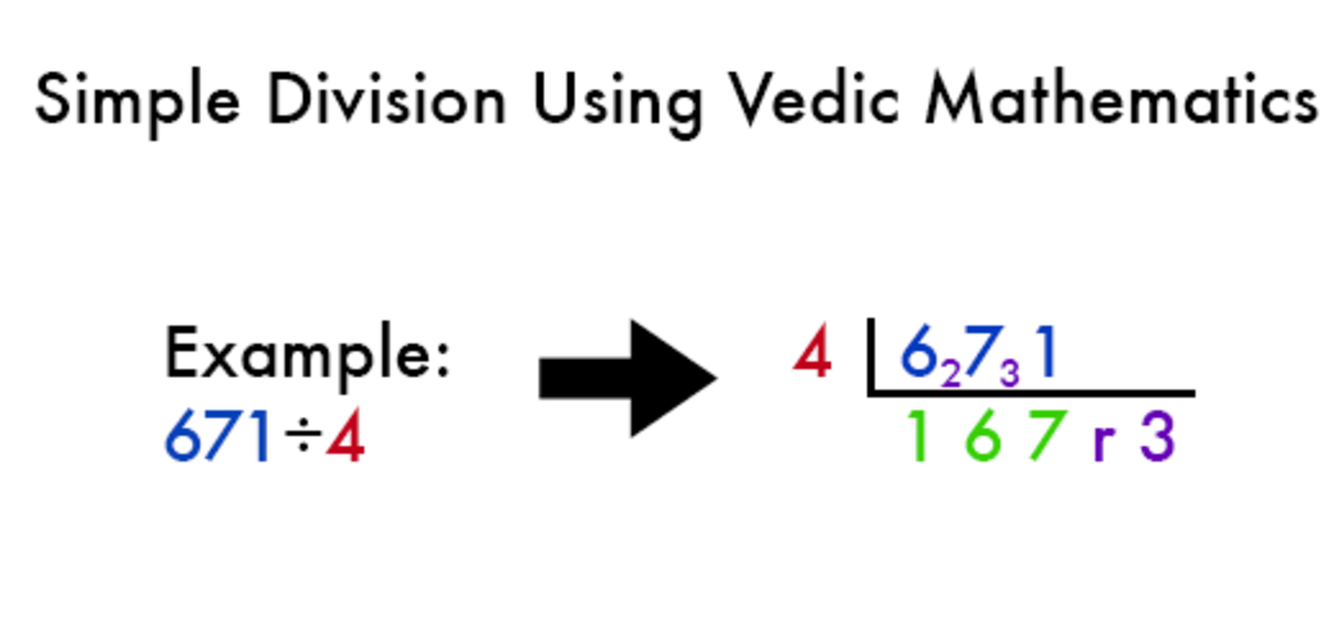 An example of simple Vedic division.