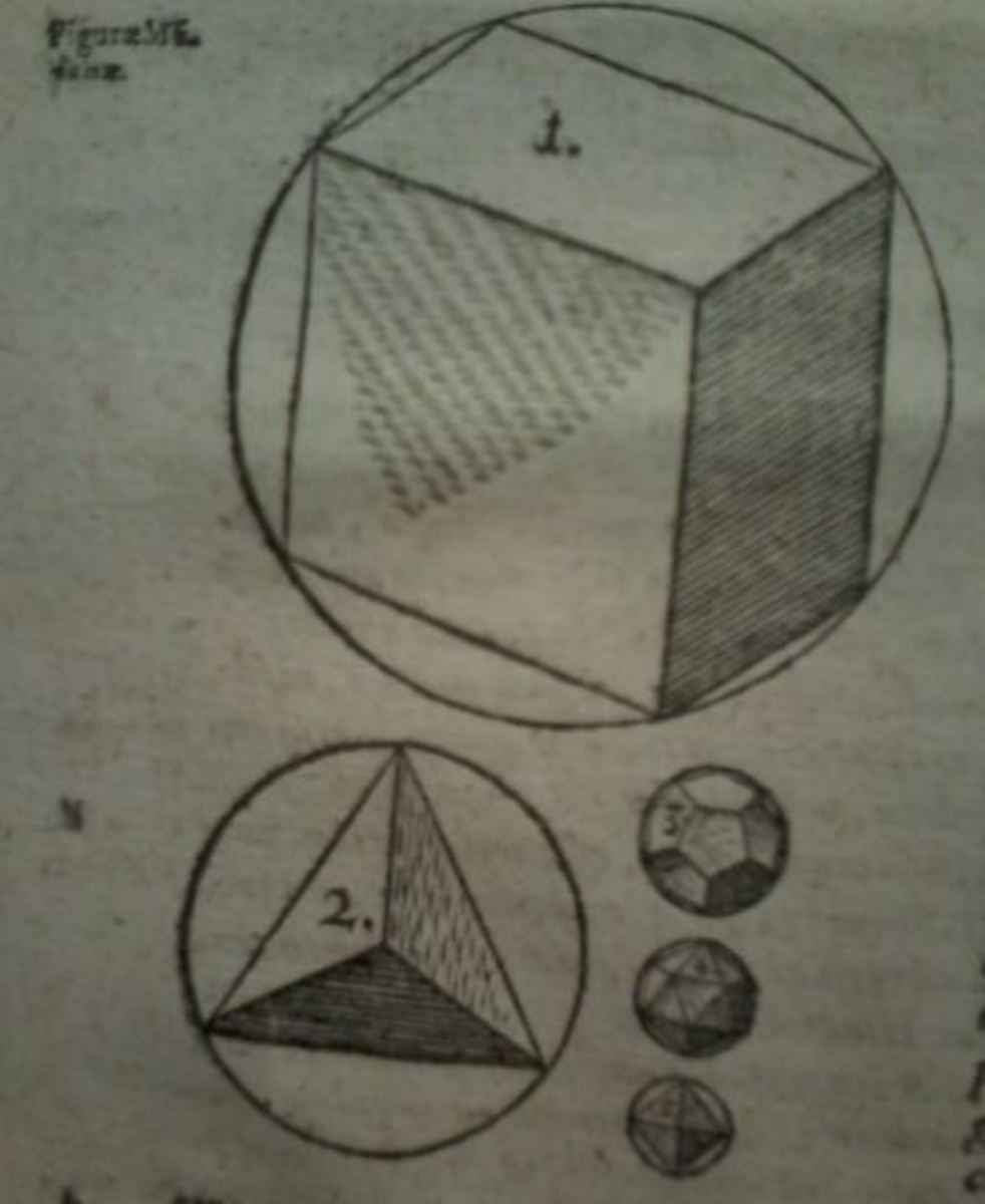 Kepler's further work with solids.